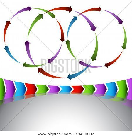 An image of a set of venn arrow diagrams and chevrons.