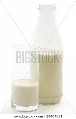 Milk with Glass and Bottle