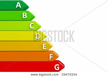 Energy chart with clipping path