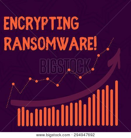 poster of Text Sign Showing Encrypting Ransomware. Conceptual Photo Malware That Limits Users From Accessing T