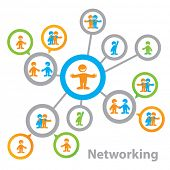 Network - the relationship between people: business, friendship, and fellowship. Possible variations. Vector illustration. poster