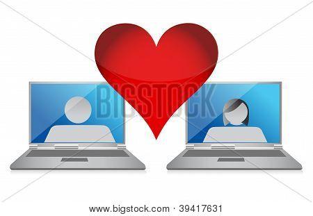 Online Love Concept
