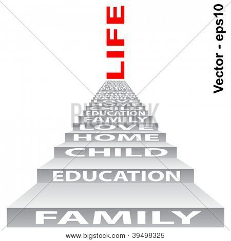 Vector eps concept or conceptual 3D stair or steps isolated on white background as a metaphor for child,family,education,life,home,love and for school,learn,wisdom ,success,teach or achievement