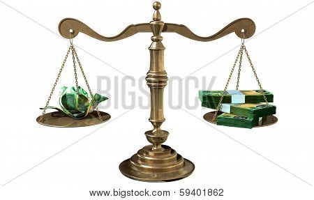 Inequality Scales Of Justice Income Gap Australia
