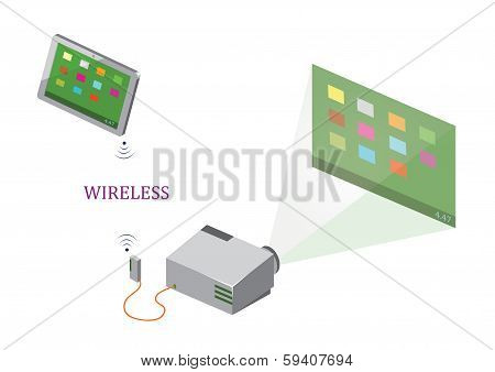 Wireless Tablet And Projector