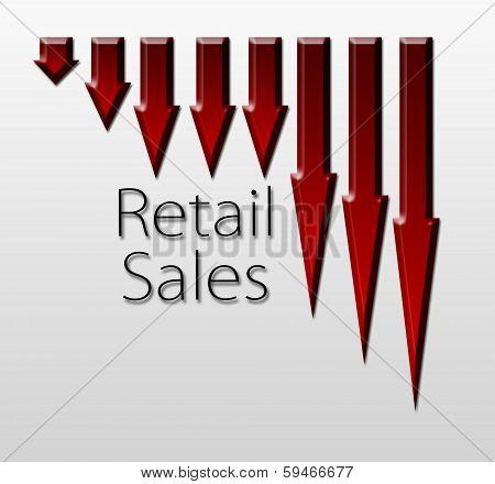 Chart Illustrating Retail Sales Drop, Macroeconomic Indicator