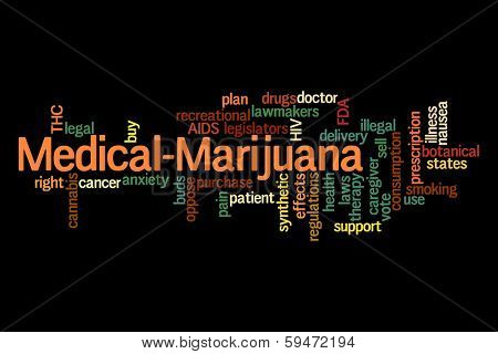 Medical Marijuana word cloud on black background