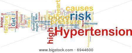 Hypertension Wordcloud