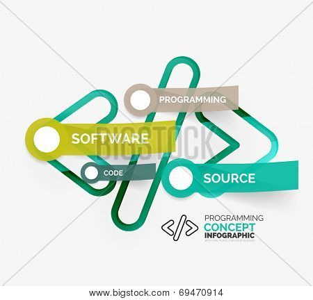 Programming infographic concept - code tags. Modern flat line art icon design with cloud tags on transparent stickers