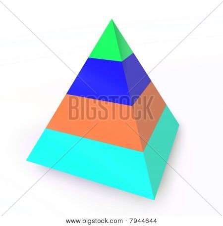 Layered Hierarchy Pyramid