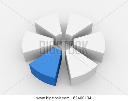 pie chart divided into parts with the release of one of the parts. 3d