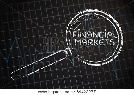 Financial Markets, Magnifying Glass Focusing On Business Performance Graph