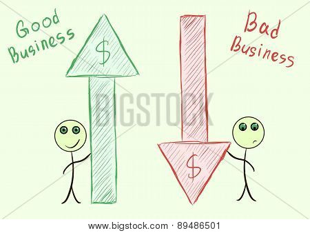 Good and bad business