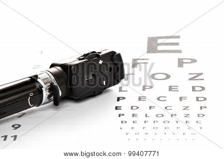 Ophthalmoscope Is On A Vision Test