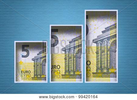 Euro Money Graph