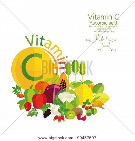 Basics Of Healthy Nutrition.