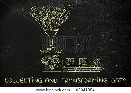 Collecting Data, Factory Processing Binary Code