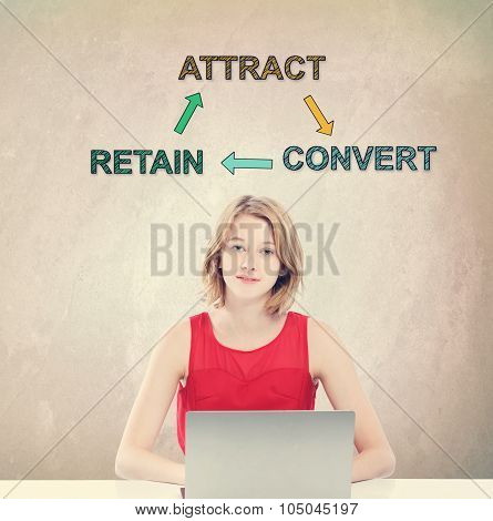 Attract, Retain And Convert Concept With Young Woman