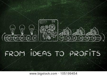 Ideas To Profits: Factory Machine Illustration