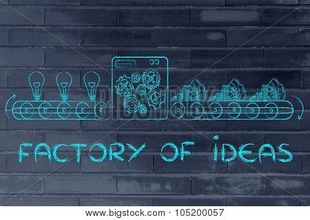 Factory Machine Turning Good Ideas Into Cash