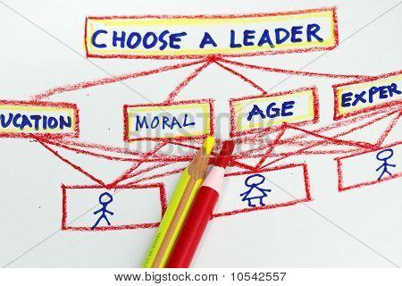 Wahl eines Chefs
