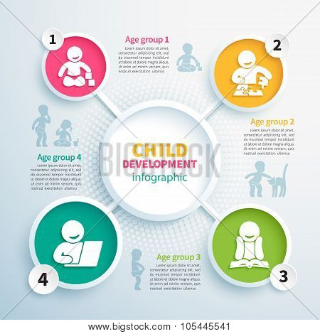 Infographics of child development,