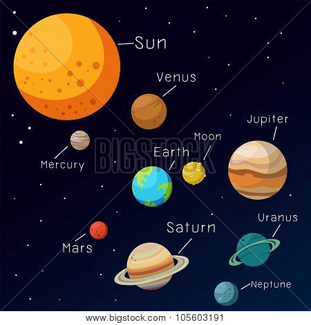 Illustration of Universe