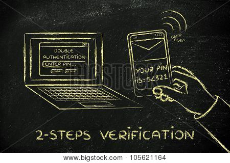 2 Steps Verification, Illustration With Login And Pin On Mobile