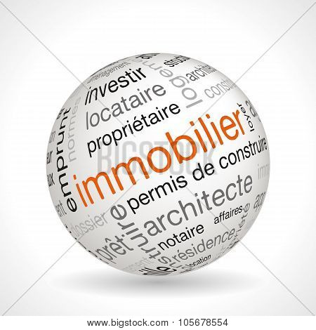 French Real Estate Theme Sphere With Keywords