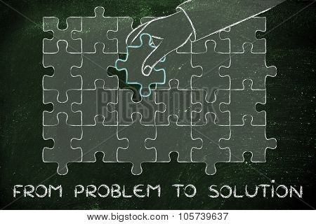 Hand Completing A Puzzle With The Missing Piece Aith Text Problem To Solution