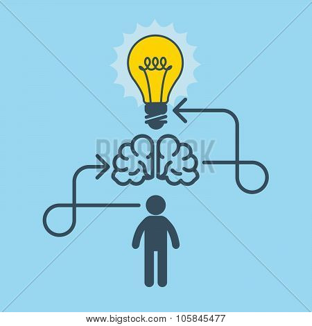 Thinking new idea and invention concept
