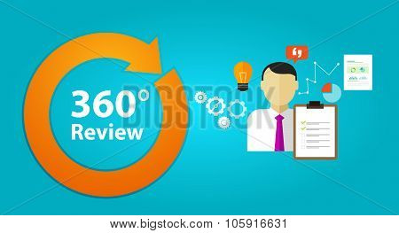 review feedback evaluation performance employee human resource assessment
