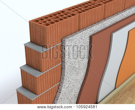 Thermal Insulation Of A Wall