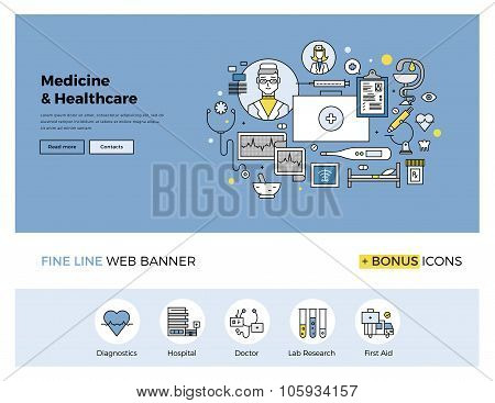 Medicine And Healthcare Flat Line Banner