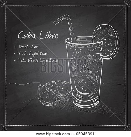 Cuba Libre on black board