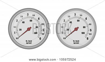 Pressure gauge bar