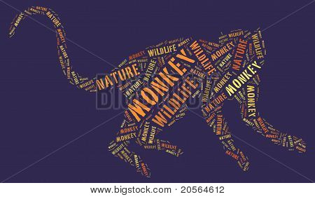 Wordcloud of monkey
