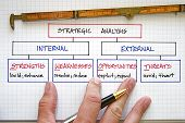 foto of swot analysis  - Business strategy graphs and SWOT analysis for success - JPG