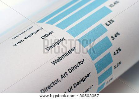 Web professions