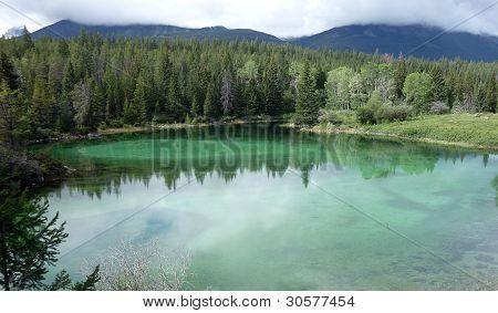 Turquoise Glacial Lake