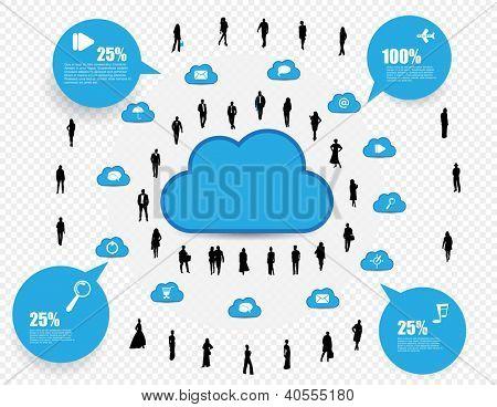 Cloud concept design