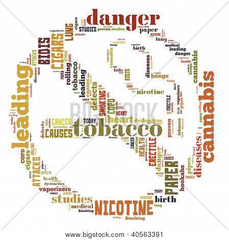 Word Cloud of No Smoking Sign