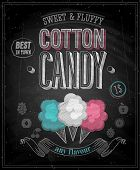 image of candy cotton  - Vintage Cotton Candy Poster  - JPG