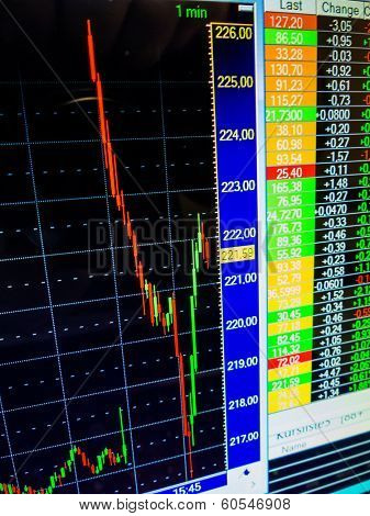 on the stock market, the share price falls. sharply falling prices of securities. losses of assets in equities.