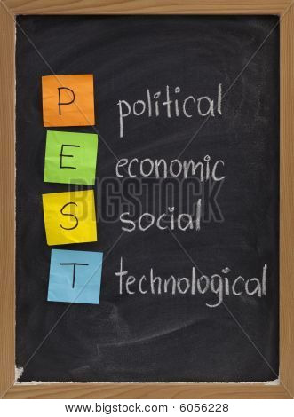Political, Economic, Social, Technological Analysis