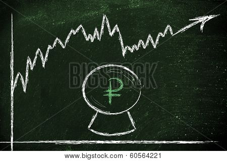 Funny Crystal Ball And Ruble Exchange Rate
