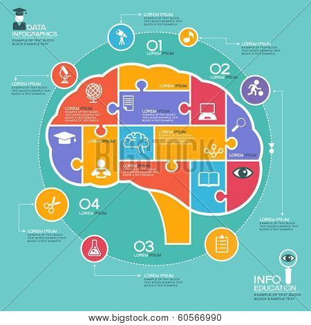 Puzzle in the form of abstract human brain surrounded infographic education. Education concept with icons and text