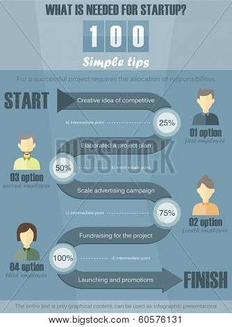 flat infographic background. vector startup idea