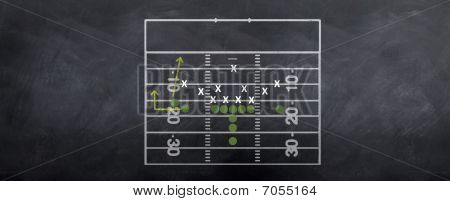 Offensive Play Strategy