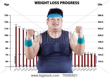 Man In Weight Loss Program